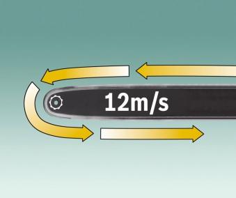 Bosch Elektro-Kettensäge AKE 40-19 S Schwertlänge 40 cm 1900 W Bild 3