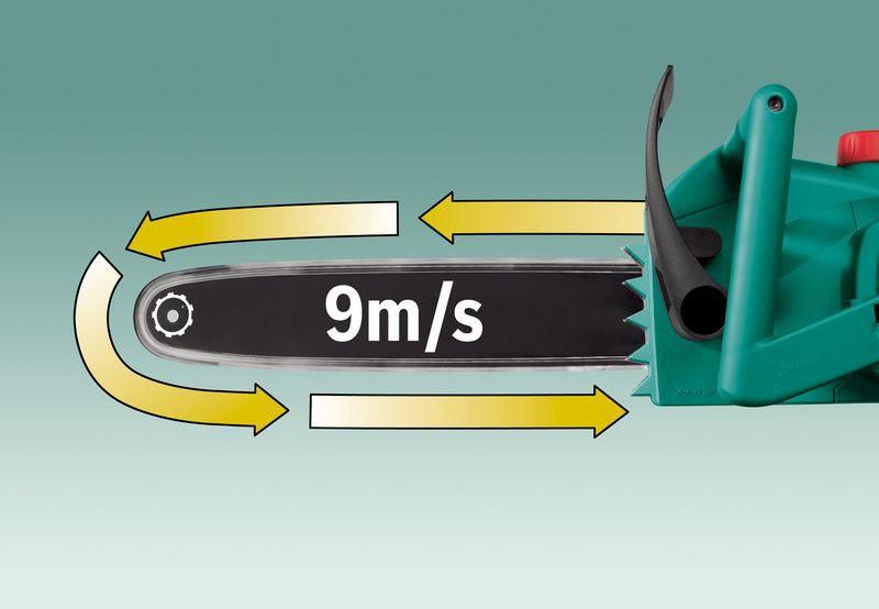 bosch elektro kettens ge ake 40 s schwertl nge 40 cm 1800 w bei. Black Bedroom Furniture Sets. Home Design Ideas
