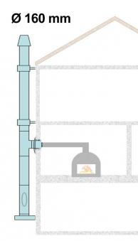 Edelstahlkamin / Zitec Eco Außenwandkamin Set doppelwandig Ø160mm WA20 Bild 1