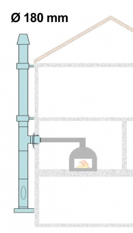Edelstahlkamin / Zitec Eco Außenwandkamin Set doppelwandig Ø180mm WA20 Bild 1