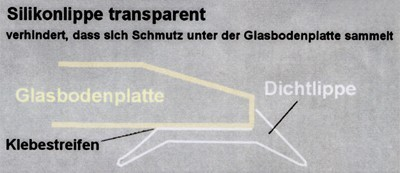 Schmutzlippe KaminoFlam zu Funkenschutzplatten / Glasbodenplatten Bild 2