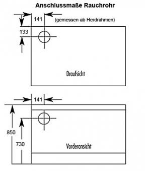 Küchenherd / Holzherd Wamsler K134F/A grün Stahlkochfeld Ans. links Bild 2