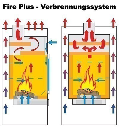 Kaminofen / Eckkaminofen Fireplace Lyon Speckstein 8kW Bild 3