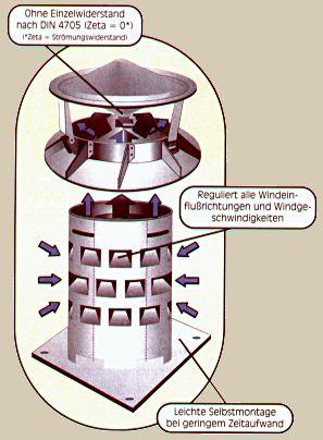 WINDKAT Kaminaufsatz V4A Edelstahl 180mm Bild 1