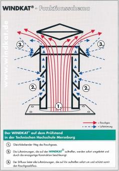 WINDKAT Kaminaufsatz V4A Edelstahl 180mm Stutzen Ø176mm rund + Gitter Bild 2