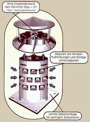 WINDKAT Kaminaufsatz V4A rund 300 mm Stutzen Ø 296 mm Farbe wählbar Bild 2