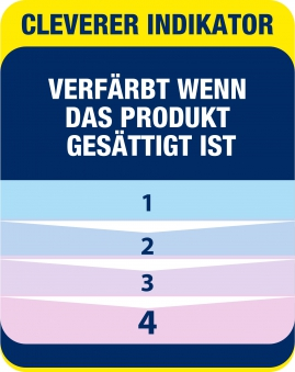 Luftentfeuchter / Pingi i-Dry L elektrisch Bild 3