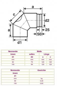Ofenrohr / Rauchrohr für Pelletofen Bogen 90° Ø100mm mit Tür Bild 2