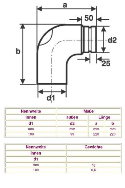 Ofenrohr / Rauchrohr für Pelletofen Bogen 90° gezogen Ø100mm ohne Tür Bild 2