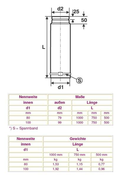 Ofenrohr / Rauchrohr für Pelletofen Ø80mm Länge 1000mm verstellbar Bild 2