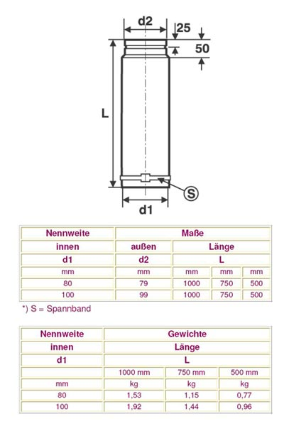 Ofenrohr / Rauchrohr für Pelletofen Ø80mm Länge 750mm verstellbar Bild 2