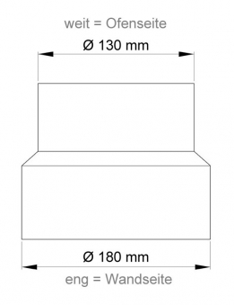 Ofenrohr Reduzierung 130weit auf 180eng schwarz Bild 1