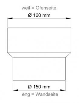Ofenrohr Reduzierung 160weit auf 150eng schwarz Bild 1