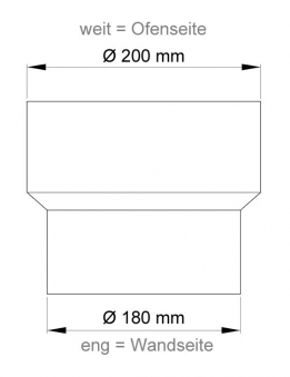 Ofenrohr Reduzierung 200weit auf 180eng schwarz Bild 1