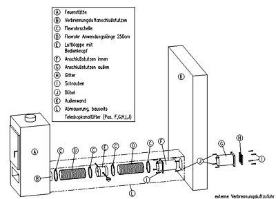 Anschlussset Hark für externe Verbrennungsluftzufuhr Ø125 mm Bild 1