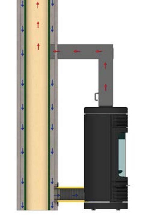Anschlussstutzen für externe Luftzufuhr Ø 80 mm verzinkt LAS Ringspalt Bild 4