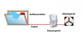 Abluftsteuerung Protector AS-4020/2 bis 2200W Bild 2